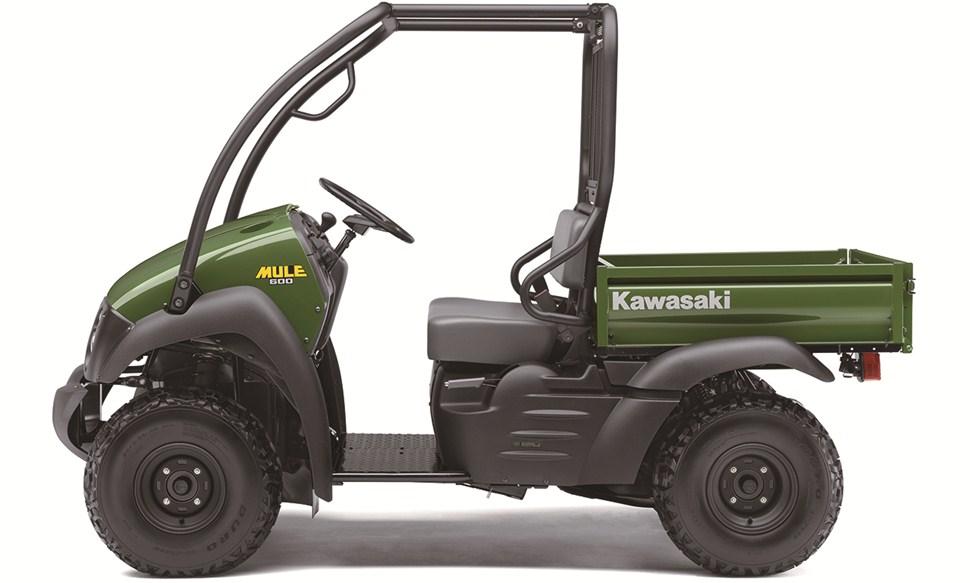 Kawasaki Kik